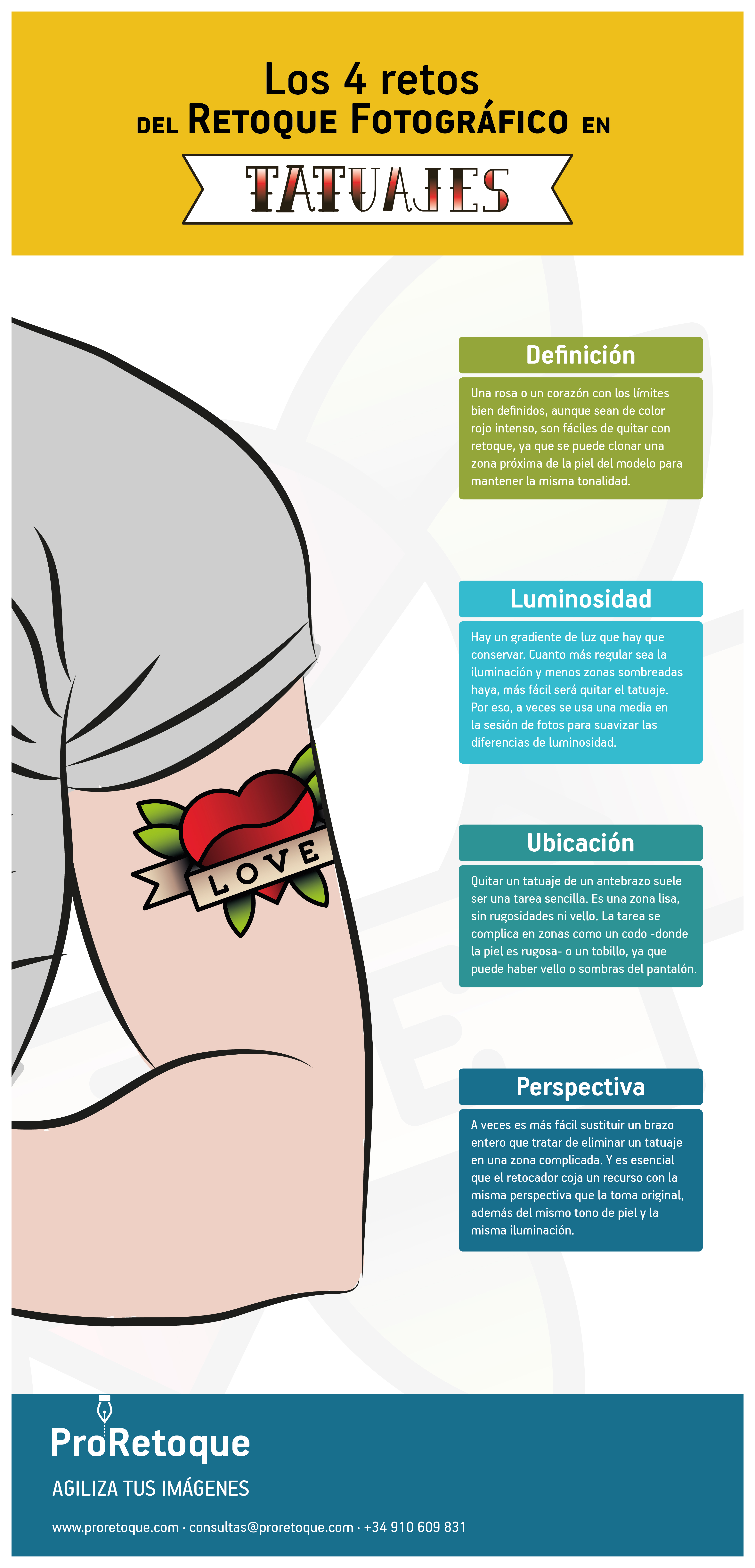 retoque fotográfico en tatuajes